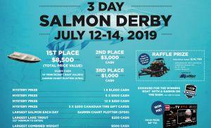Blog-SalmonDerby2019